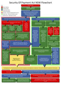 Security Of Payment Act NSW Flowchart